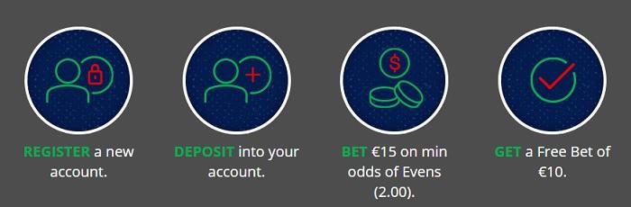 Bettarget Bonus Code
